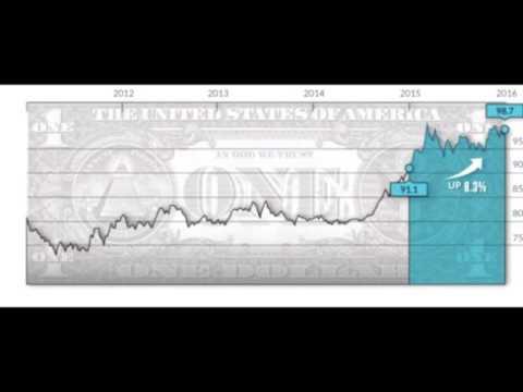 Bitcoin beat dollar in 2015