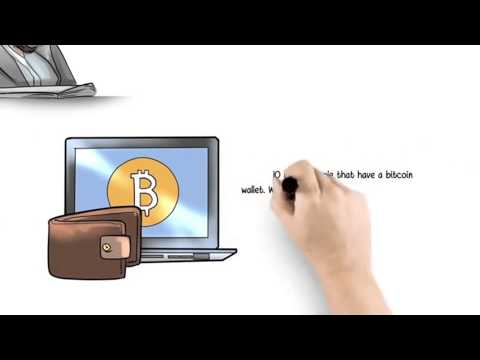 Bank Of Community Review On Bitcoin and BitClub Network