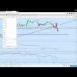 Bitcoin Technical Analysis – 35