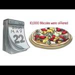 Bitcoin & BitClub Network make money