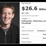 how to make money on facebook, how to earn money from facebook, make money with facebook