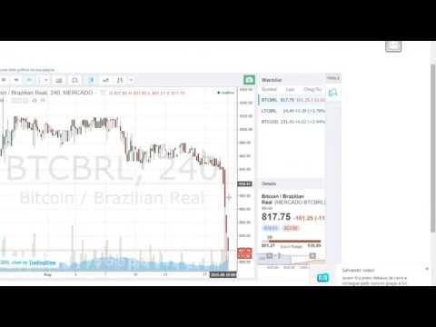 Ganhar dinheiro com bitcoin sem minerar   Compra e Venda   Breaking Bitcoin News