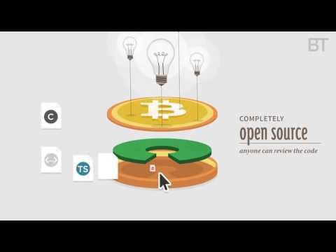 What is Bitcoin & Mining 什麼是比特幣與挖礦?