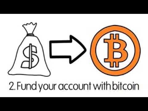 Bitcoin Arbitrage Platform by BitClub Network,  Earn Passive Income,  Genesis Mining Forex