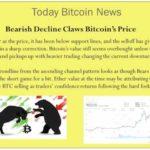 Bitcon market news and revenue report by cash leader