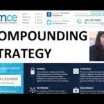 Coince Multiply $500 bitcoins – Compounding Strategy without referrals scam review