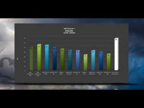 Asus GeForce GTX 980 Strix – BENCHMARKS / OFFICIAL GAME TESTS REVIEW