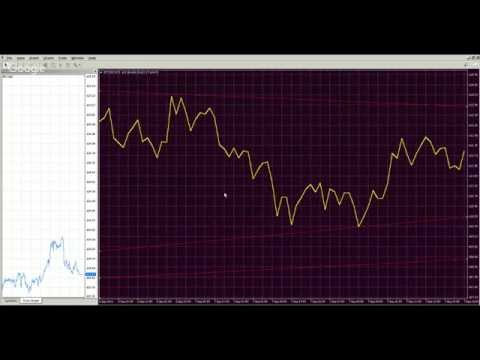 Bitcoin and Financial News - Bitcoin Pumping again?