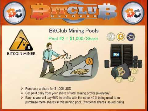Bitclub Network Powerpoint Video Presentation
