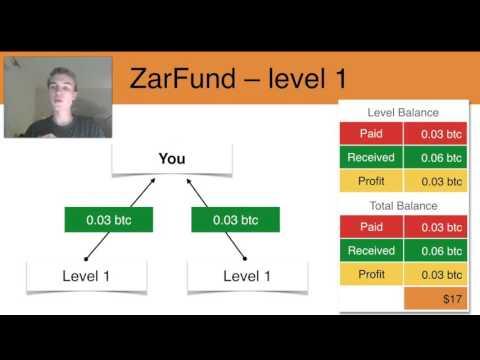 ZarFund Präsentation Deutsch   Bitcoin Matrix   mit Moritz Renner