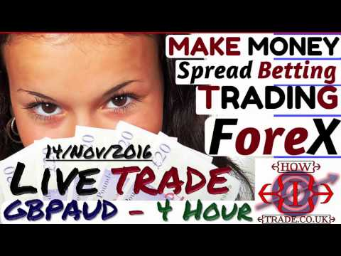 Make Money Online, Forex Trading from Home LIVE TRADE – CHFJPY  – 14 Nov 2016