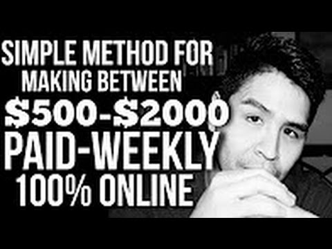 How To Make Money Online From Home Fast in 2017   Work at Home Business Full Time