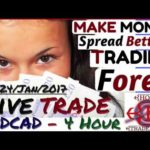 Make Money Online, Forex Trading from Home LIVE TRADE – AUDCAD Live Trade – 4H -24 Jan 2017