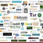 Самые популярные компании, принимающие Bitcoin