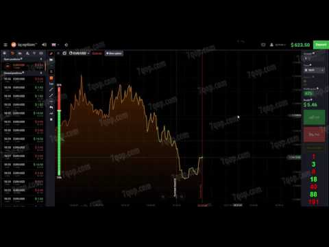 Watch Binary Options - How To Make Money Online Fast - 100% Free - Binary Options Trading System