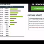 Use This free Traffic Method to Make Money with Clickbank on Autopilot || Makeup to $100 Daily