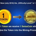 SWISSCOIN – How Does it Work With Mining, Token, Splitindicator