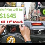 Bitcoin Price Will Surge to $1645 in March /winklevoss bitcoin ETF approval