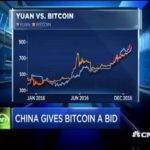 Bitcoin predictions analysis  CNBC News