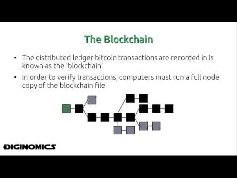 How does Bitcoin Mining works