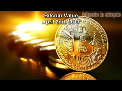 Bitcoin Price April 2nd (04.02.17) | Will it go up or down?