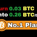 Earn Unlimited Bitcoin with small Investment – Get Bitcoins [0.26 BTC/Day]