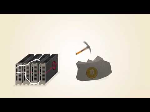 What is Bitcoin Mining ? How does it work?