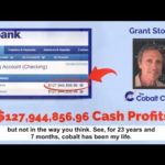 How To Make Money Online Fast – Legit Make Money Online Fast Earn Minimum $12,875 A Day!