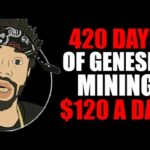 420 DAYS OF GENESIS MINING BITCOIN PAYOUTS | $120
