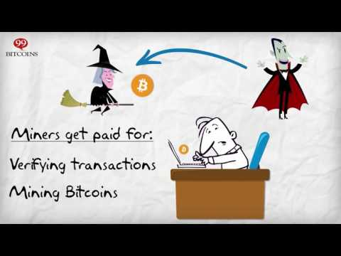 What is Bitcoin Mining for Beginners   Short and Simple