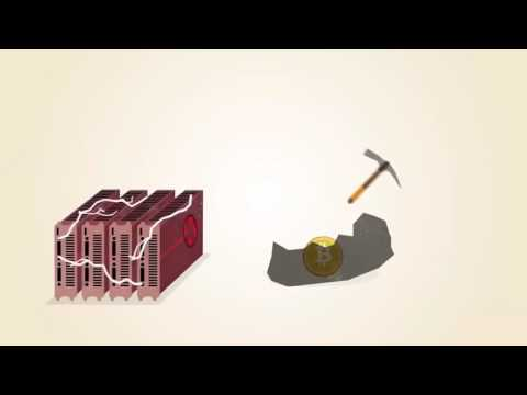 Unity Ingot - What is Bitcoin Mining and how does Bitcoin Mining Work?