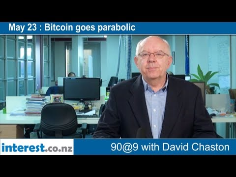 90 seconds @ 9am : Bitcoin goes parabolic