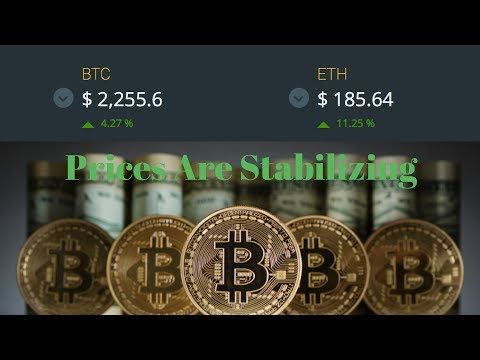 Bitcoin Price is Stabilizing