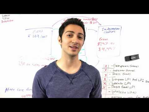 How To Make Money Online Using Facebook Ads   Part 2