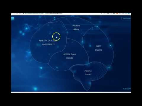 Bitcoins Brain   Is it a Scam   Watch This