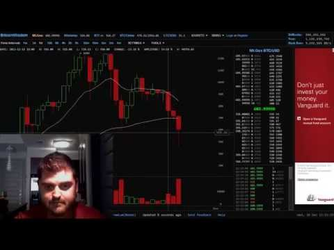 How Exactly Can You Trade Bitcoins | Day Trading Bitcoins Strategies For Beginners