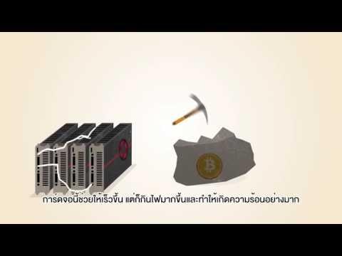 การขุดบิทคอยน์คืออะไร  - What's Bitcoin Mining Sub Thai