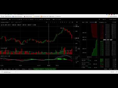 SILVER SCAMMERS, BITCOIN and ETHEREUM DIVERGENCE