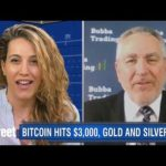 Time to step into Gold and Bitcoin? – Veteran Trader Chimes In