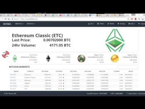 How to Buy ETH |Preparing for a Bitcoin Hard Fork |Tamiltech