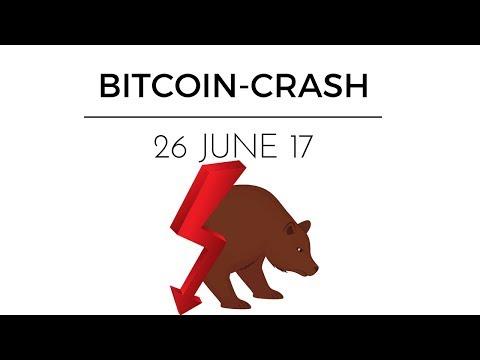 BITCOIN-CRASH NEWS FORK on SegWIT HACK- Sondersendung Warum der Bitcoin und Cryptos so fallen !!!