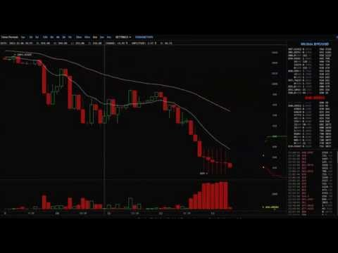 What's The Best Bitcoin Trading Site | Trading Bitcoin Exchange Rates On Charts 2014