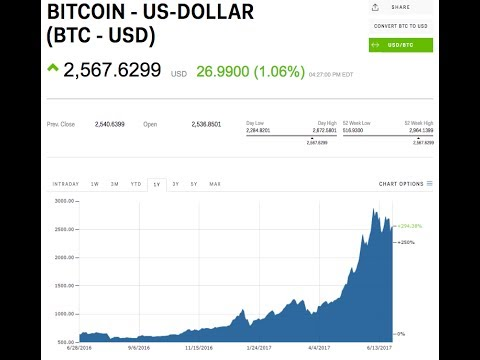 Bitcoin donations to a $16 billion charitable fund are soaring