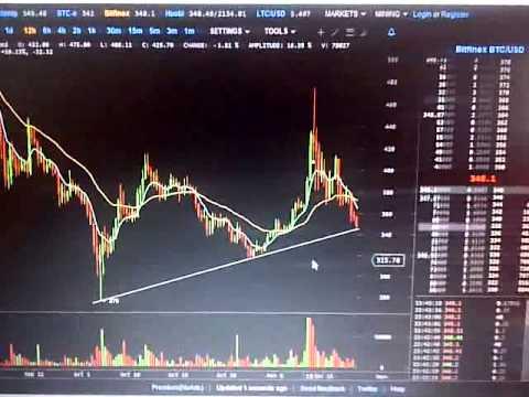 Bitcoin Trade 197
