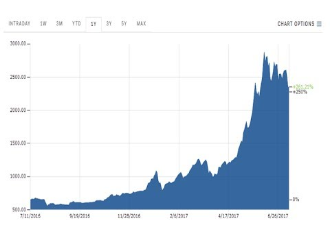 BLACKROCK The bitcoin chart looks 'pretty scary'