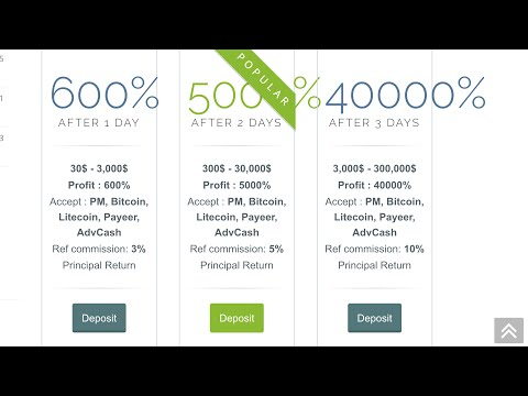 BtcGuarantee.com - $150??? Legit BitCoin Muiltiplier/ Doubler or Scam