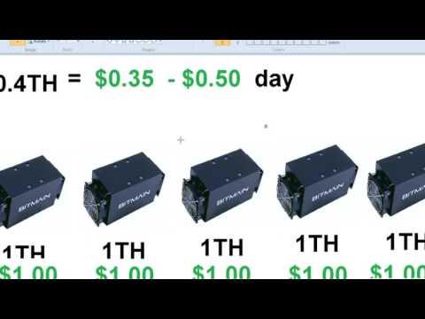 Start $15 Bitcoin Mining Farm Cheap ( Hashing24 Tut). Genesis Mining Promo