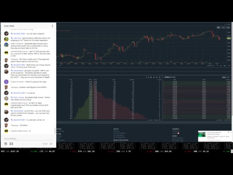 Bitcoin All Time High! Live Chart And Chat! Yesterday Show Replay!