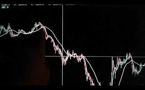 Bitcoin China Chart Price Collapse 14:30 – Other Findings BTC NEWS