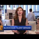 Bitcoin And Blockchain Job Market Is Booming!!. Genesis Mining Profit